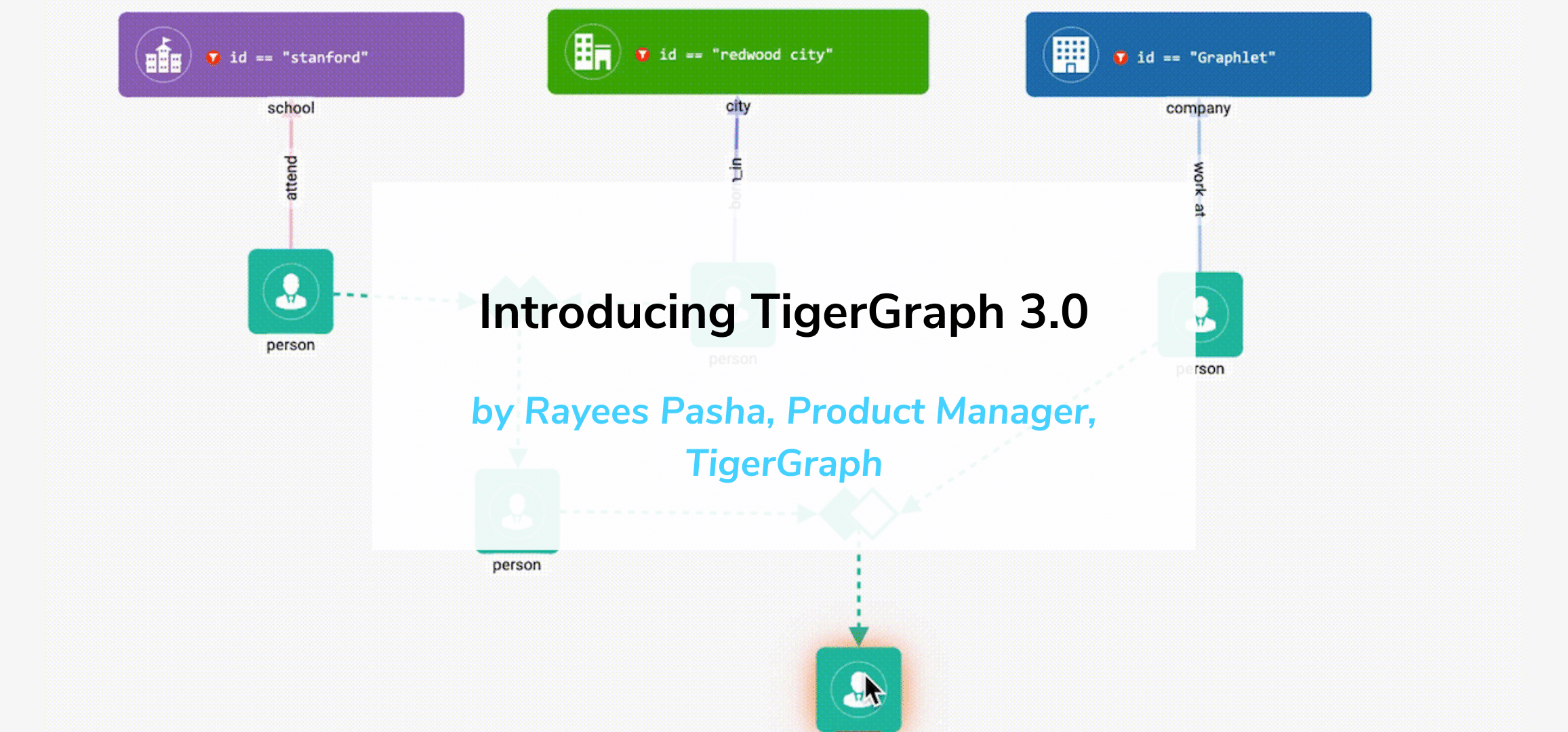 Introducing TigerGraph 3.0